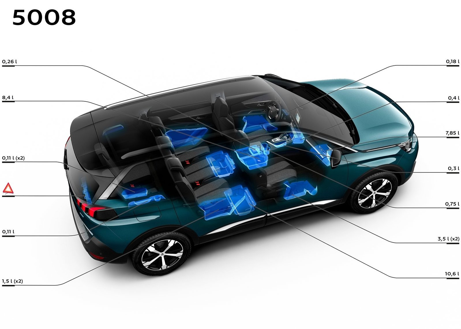 2017 Peugeot 5008 features infografis