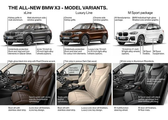2019 BMW X3 Brochure Infografis Pictures