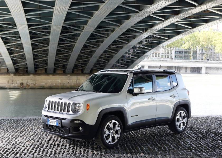 2018 Jeep Renegade 1.4 Multiair Limited Price and Release Date