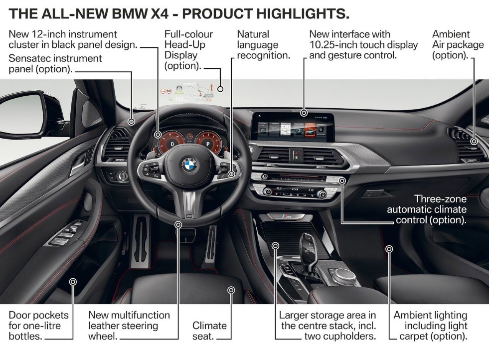 2019 BMW X4 Interior Features; INFOGRAPHIC