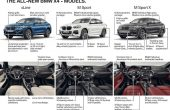 2019 BMW X4 TRIMS; INFOGRAPHIC