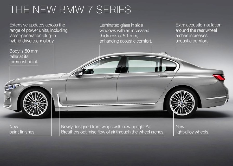 2020 BMW 7-Series Changes