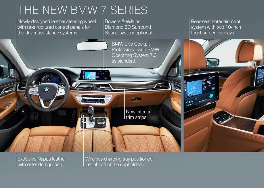 2020 BMW 7-Series Equipment